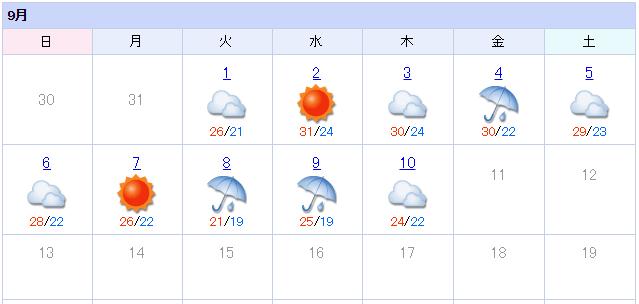 2015年9月の天気一覧